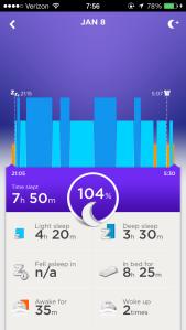 A good night's sleep for me